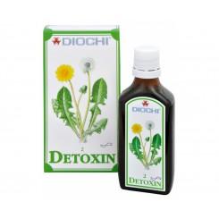 Detoxin 50 ml